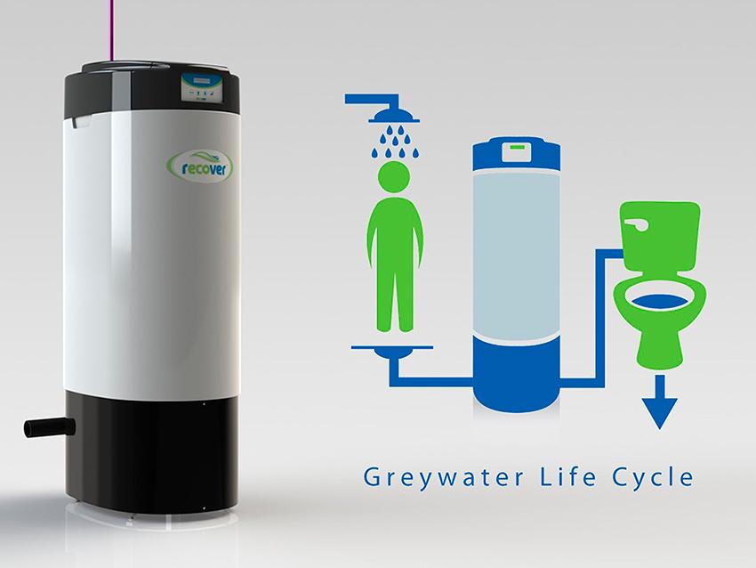 Reciclaje de aguas grises Recover